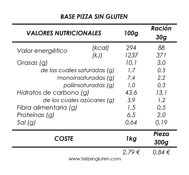 NUTRICIONAL-COSTE-BASE-PIZZA-SIN-GLUTEN