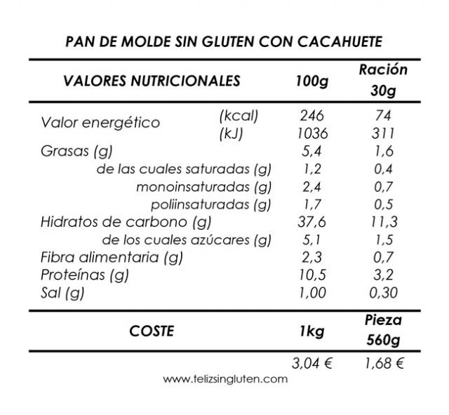 NUTRICIONAL-COSTE-PAN-SIN-GLUTEN-CON-CACAHUETE_