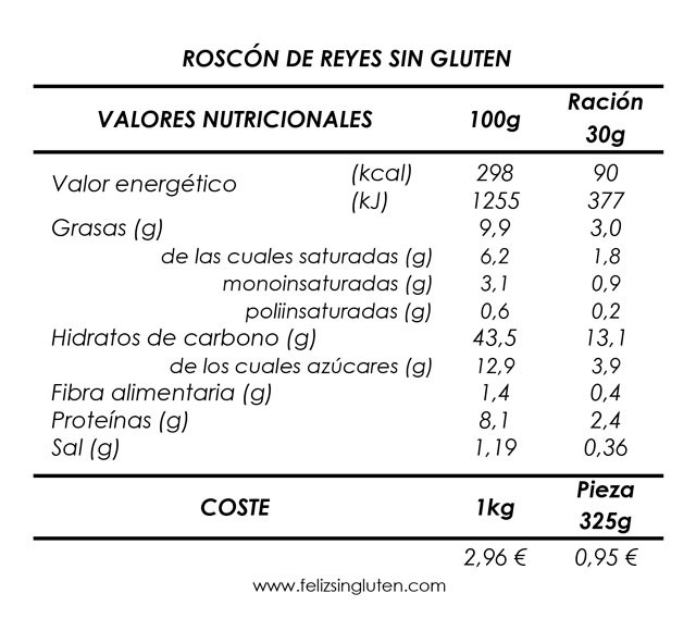 VALORES NUTRICIONALES Y COSTE ROSCÓN DE REYES SIN GLUTEN