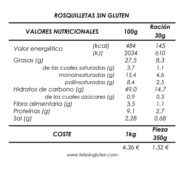 VALORES NUTRICIONALES Y COSTE ROSQUILLETAS SIN GLUTEN