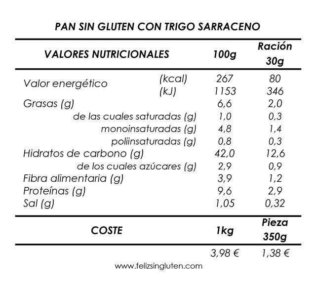 VALORES NUTRICIONALES Y COSTE PAN SIN GLUTEN CON TRIGO SARRACENO