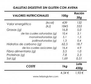 VALORES NUTRICIONALES Y COSTE DE GALLETAS DIGESTIVE SIN GLUTEN CON AVENA