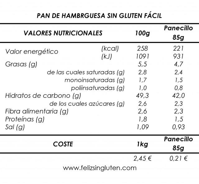Recetas y nutricionales.xlsx