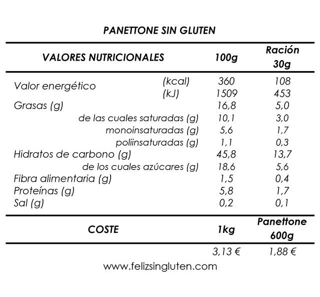 NUTRICIONAL-COSTE-PANETTONE-SIN-GLUTEN